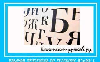 Рабочая программа по Русскому языку I ступени на 2018-2019 учебный год