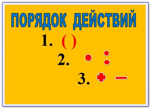 карточка порядок действий для начальных классов