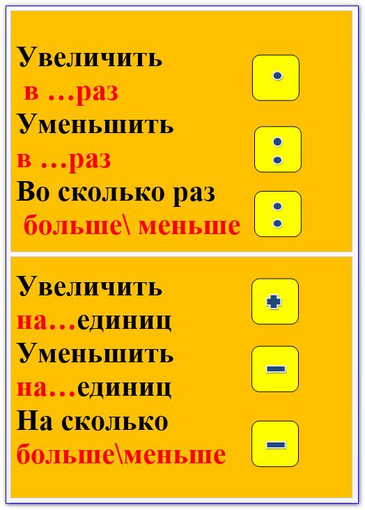 карточка увеличения и уменьшения для начальных классов