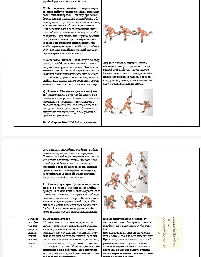 план конспект урока по баскетболу 6 8 класс