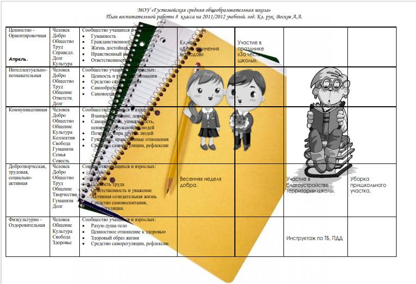 план воспитательной работы в 8 классе апрель