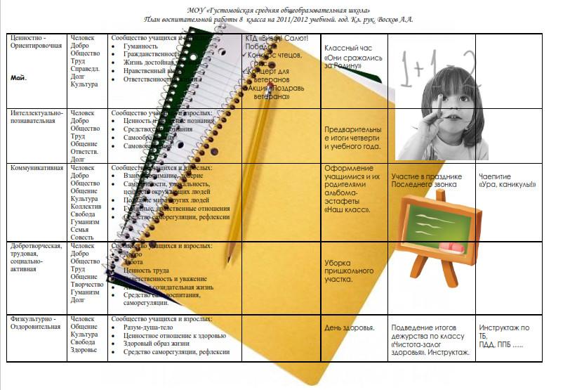 план воспитательной работы в 8 классе май