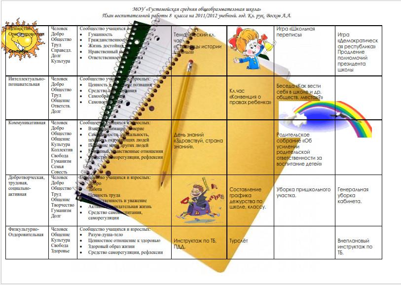 план воспитательной работы в 8 классе