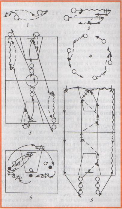 басетбольная подготовка в 9 классе