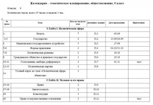 Учебно-тематический план обществознание 9 класс
